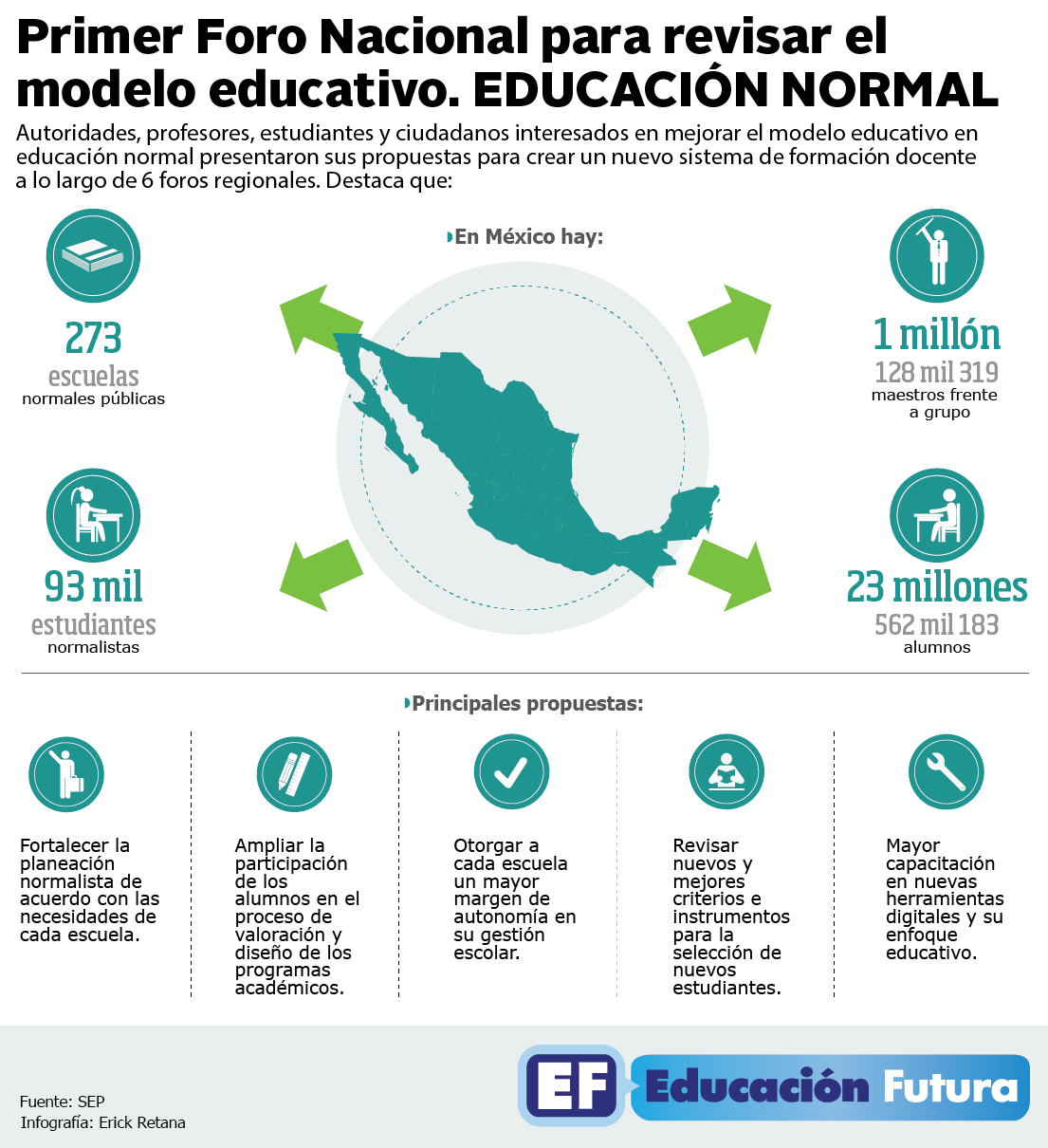 INFOGRAFIA ED. NORMAL.FINAL
